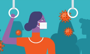 How to Preserve your Mental Health during Coronavirus